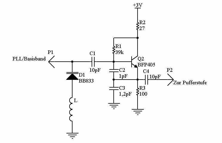 Verschiedene GHz-VCOs